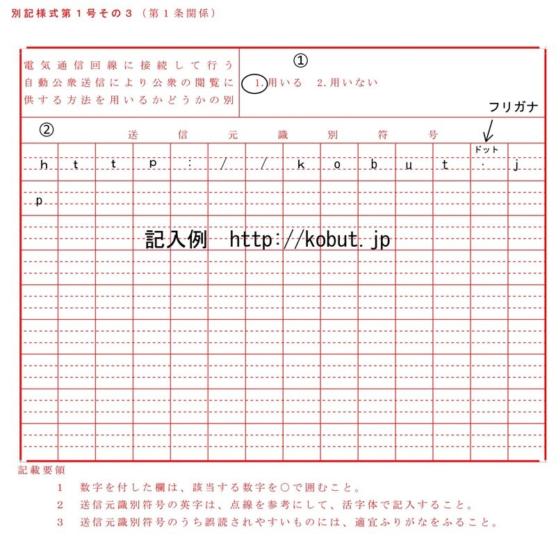 インターネットを利用した古物営業の申請書